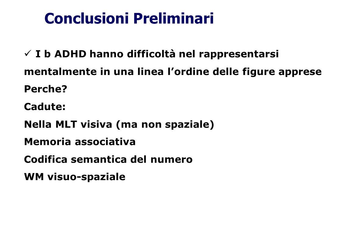 Conclusioni Preliminari I b ADHD hanno difficoltà nel rappresentarsi mentalmente in una linea lordine delle figure apprese Perche? Cadute: Nella MLT v
