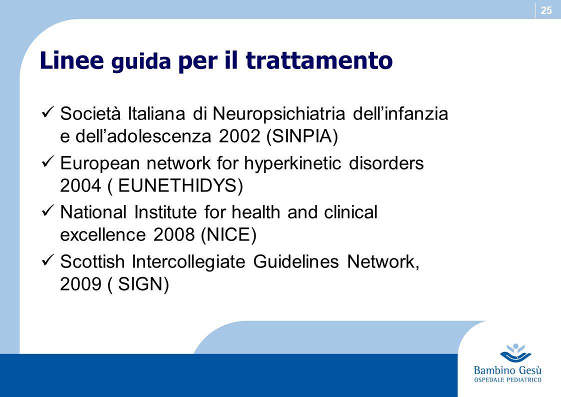 25 Società Italiana di Neuropsichiatria dellinfanzia e delladolescenza 2002 (SINPIA) European network for hyperkinetic disorders 2004 ( EUNETHIDYS) Na