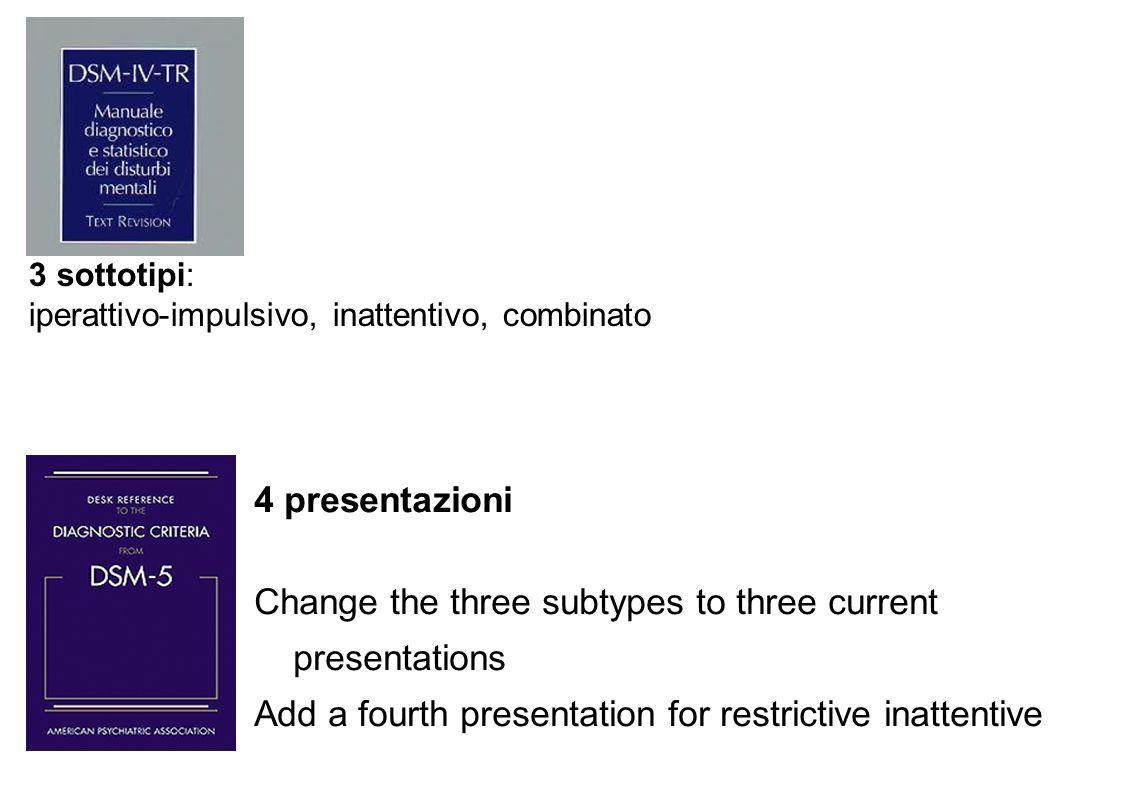 3 sottotipi: iperattivo-impulsivo, inattentivo, combinato 4 presentazioni Change the three subtypes to three current presentations Add a fourth presen