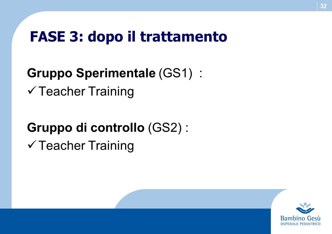 32 Gruppo Sperimentale (GS1) : Teacher Training Gruppo di controllo (GS2) : Teacher Training FASE 3: dopo il trattamento