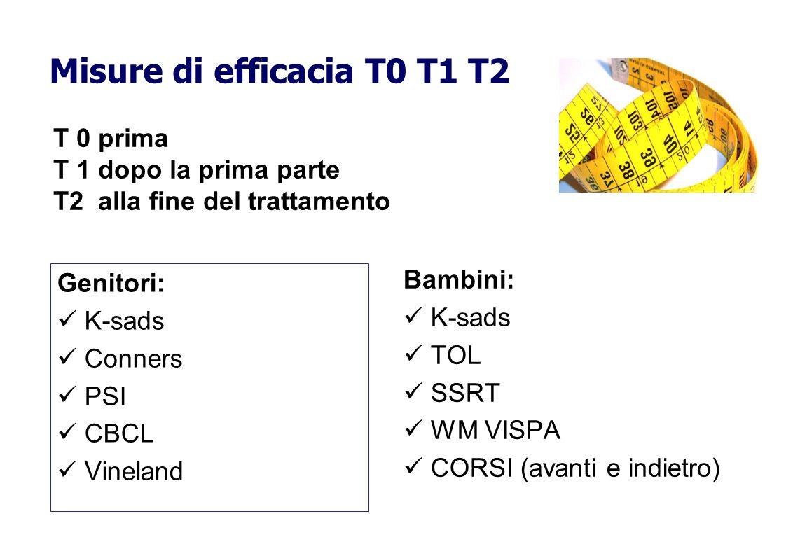Misure di efficacia T0 T1 T2 Genitori: K-sads Conners PSI CBCL Vineland Bambini: K-sads TOL SSRT WM VISPA CORSI (avanti e indietro) T 0 prima T 1 dopo