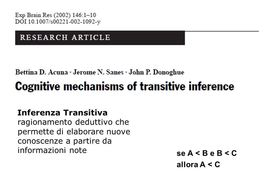 12 Dicembre 2013 Gruppo ADHD se A < B e B < C allora A < C Inferenza Transitiva ragionamento deduttivo che permette di elaborare nuove conoscenze a pa