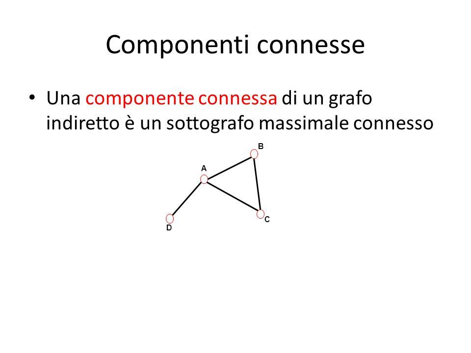 Componenti connesse Una componente connessa di un grafo indiretto è un sottografo massimale connesso D C A B