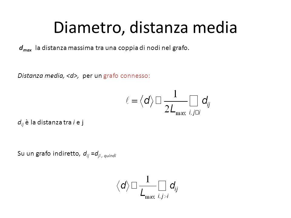 d max la distanza massima tra una coppia di nodi nel grafo. Distanza media,, per un grafo connesso: d ij è la distanza tra i e j Su un grafo indiretto