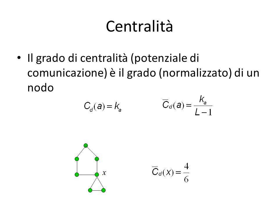 Centralità Il grado di centralità (potenziale di comunicazione) è il grado (normalizzato) di un nodo
