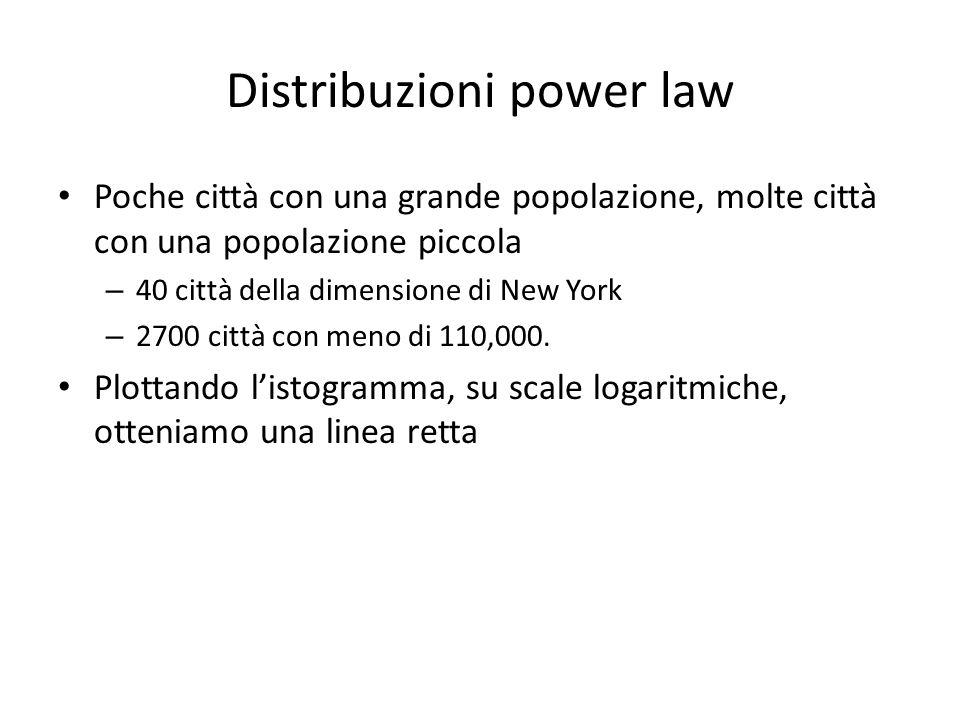 Poche città con una grande popolazione, molte città con una popolazione piccola – 40 città della dimensione di New York – 2700 città con meno di 110,0