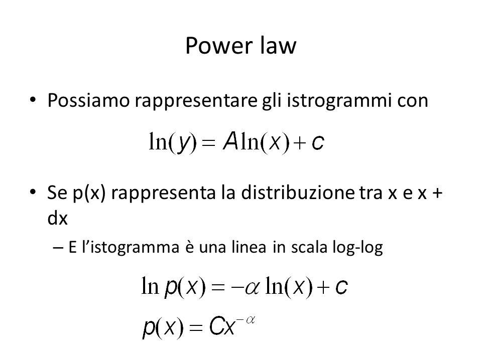 Power law Possiamo rappresentare gli istrogrammi con Se p(x) rappresenta la distribuzione tra x e x + dx – E listogramma è una linea in scala log-log