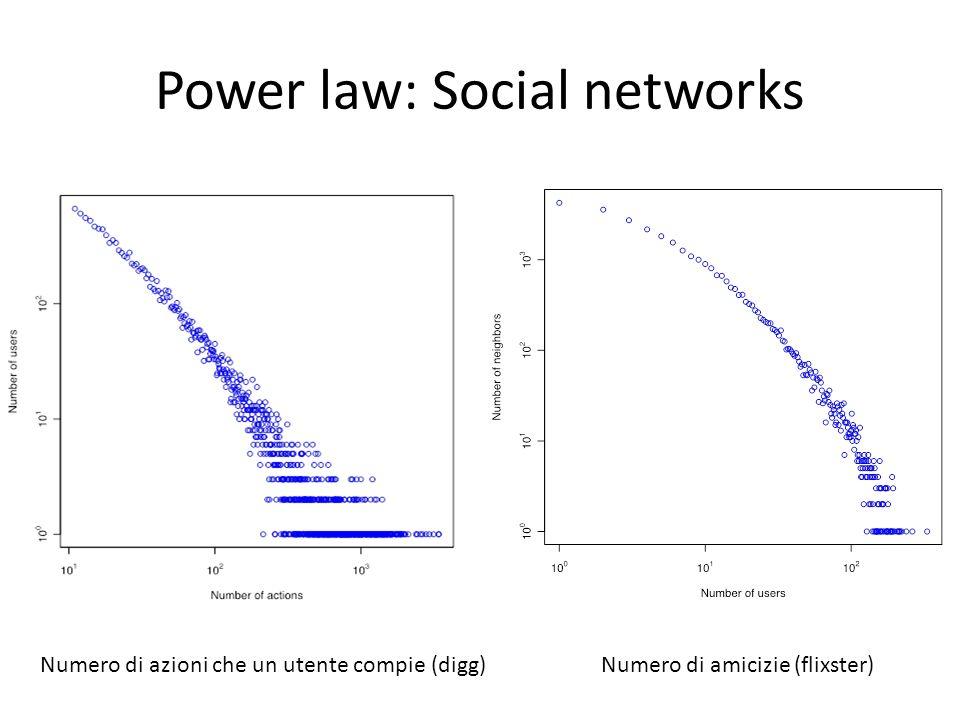 Power law: Social networks Numero di azioni che un utente compie (digg)Numero di amicizie (flixster)