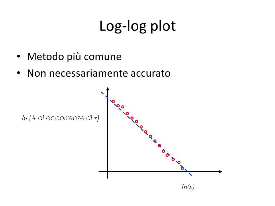 Log-log plot Metodo più comune Non necessariamente accurato ln(x) ln (# di occorrenze di x )