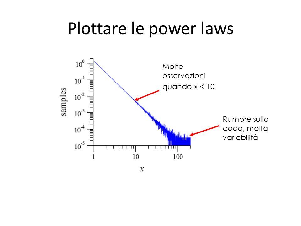 Plottare le power laws Molte osservazioni quando x < 10 Rumore sulla coda, molta variabilità