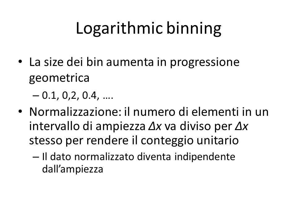 Logarithmic binning La size dei bin aumenta in progressione geometrica – 0.1, 0,2, 0.4, …. Normalizzazione: il numero di elementi in un intervallo di