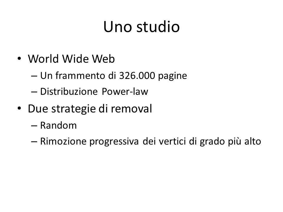 Uno studio World Wide Web – Un frammento di 326.000 pagine – Distribuzione Power-law Due strategie di removal – Random – Rimozione progressiva dei ver