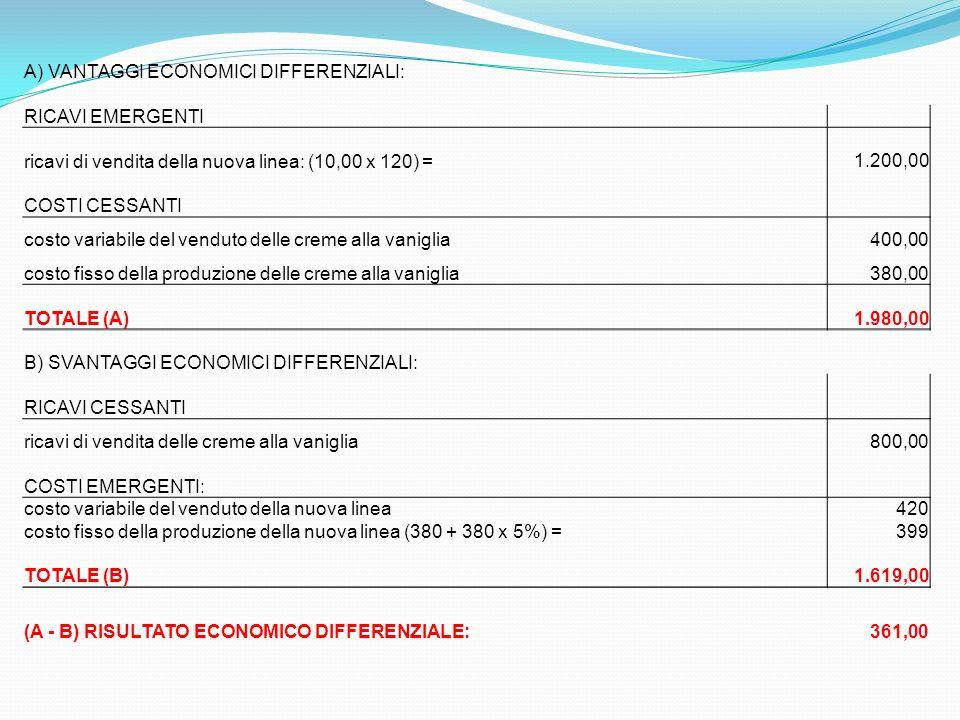 A) VANTAGGI ECONOMICI DIFFERENZIALI: RICAVI EMERGENTI ricavi di vendita della nuova linea: (10,00 x 120) = 1.200,00 COSTI CESSANTI costo variabile del