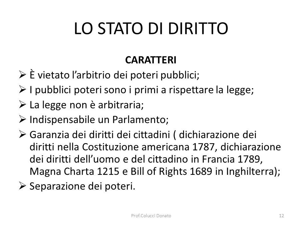 FORME DI STATO DI DIRITTO STATO DI DIRITTO STATO LEGALE ( LIBERALE) STATO COSTITUZIONALE POTERE LEGISLATIVO AL PARLAMENTO DIRITTI DEI SINGOLI SEPARAZIONE DEI POTERI PRINCIPIO DI LEGALITA STATO LEGALE PRINCIPIO DI COSTITUZIONALITA 13Prof.Colucci Donato