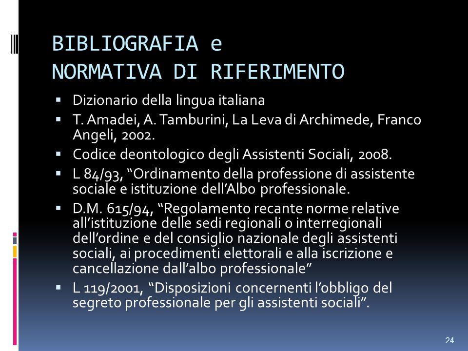 BIBLIOGRAFIA e NORMATIVA DI RIFERIMENTO Dizionario della lingua italiana T. Amadei, A. Tamburini, La Leva di Archimede, Franco Angeli, 2002. Codice de