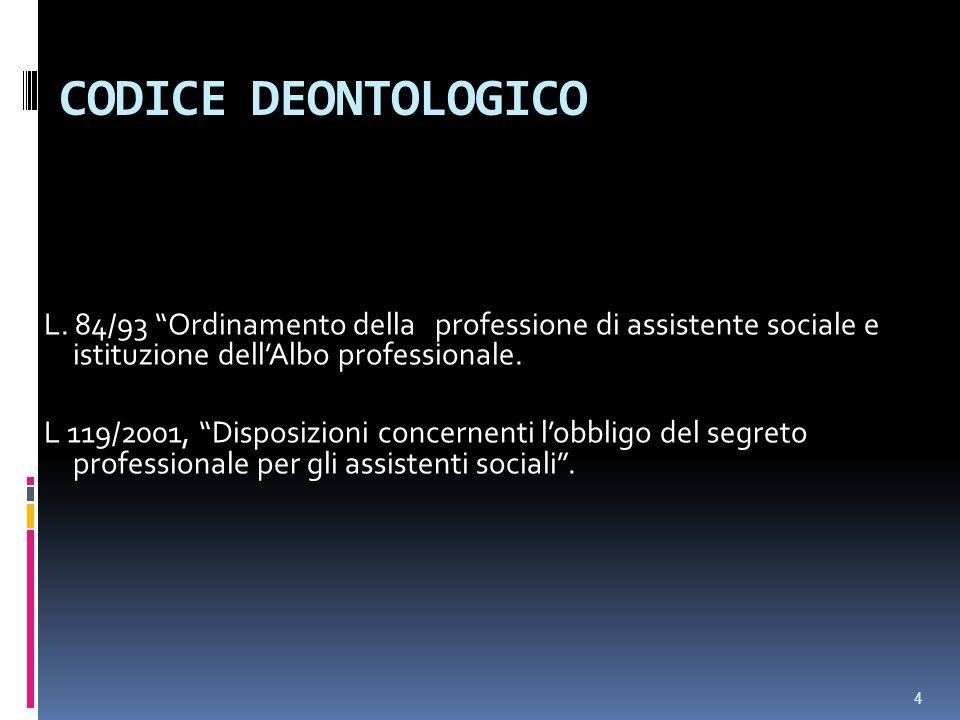CODICEDEONTOLOGICO L. 84/93 Ordinamento della professione di assistente sociale e istituzione dellAlbo professionale. L 119/2001, Disposizioni concern
