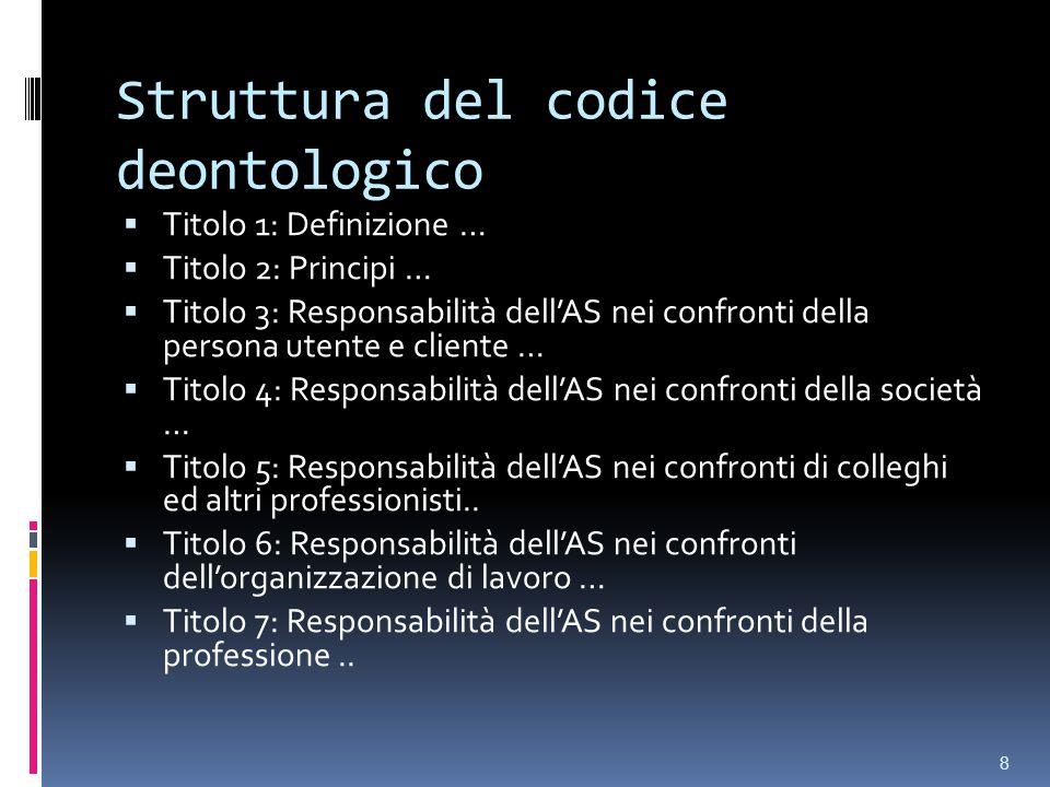 Struttura del codice deontologico Titolo 1: Definizione … Titolo 2: Principi … Titolo 3: Responsabilità dellAS nei confronti della persona utente e cl