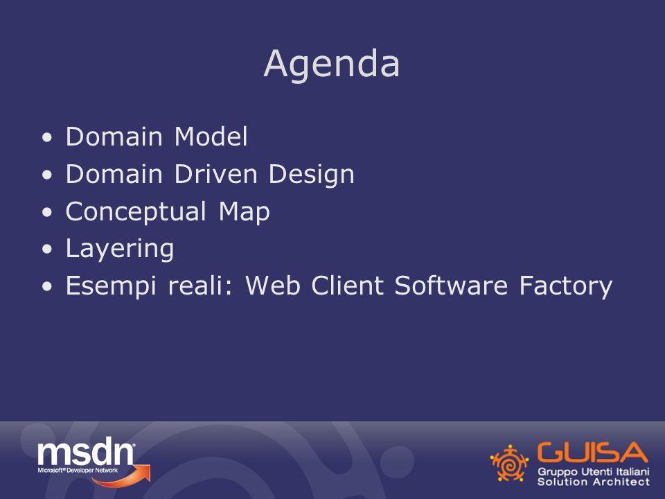 Domain Driven Design: Definizione La DDD è un mindset, cioè una serie di principi e priorità, atte ad accelerare la progettazione software che ha a che fare con domini di particolare complessità.