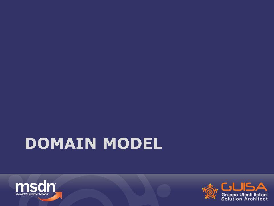 Presupposti per la nascita di DDD Il modello analitico (cioè il risultato del lavoro degli analisti) è uno strumento di sola comprensione.