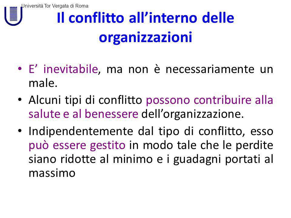 Università Tor Vergata di Roma Il conflitto è una lotta sui valori … o sulla rivendicazione di diritti per quanto riguarda status, potere e risorse presenti in modo insufficiente.