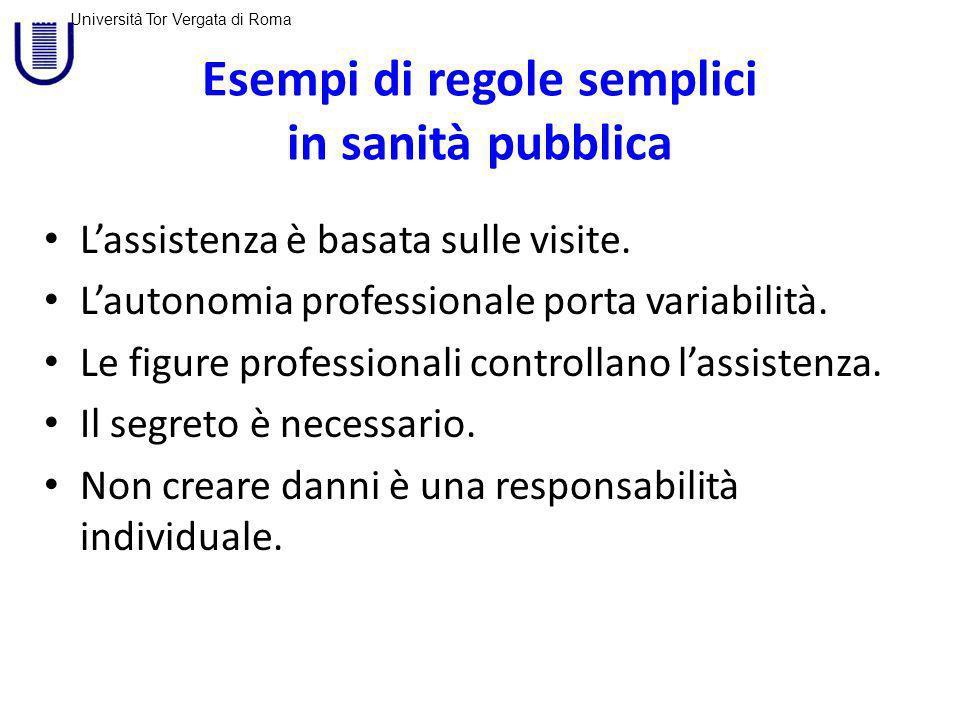 Università Tor Vergata di Roma Esempi di regole semplici in sanità pubblica Lassistenza è basata sulle visite.