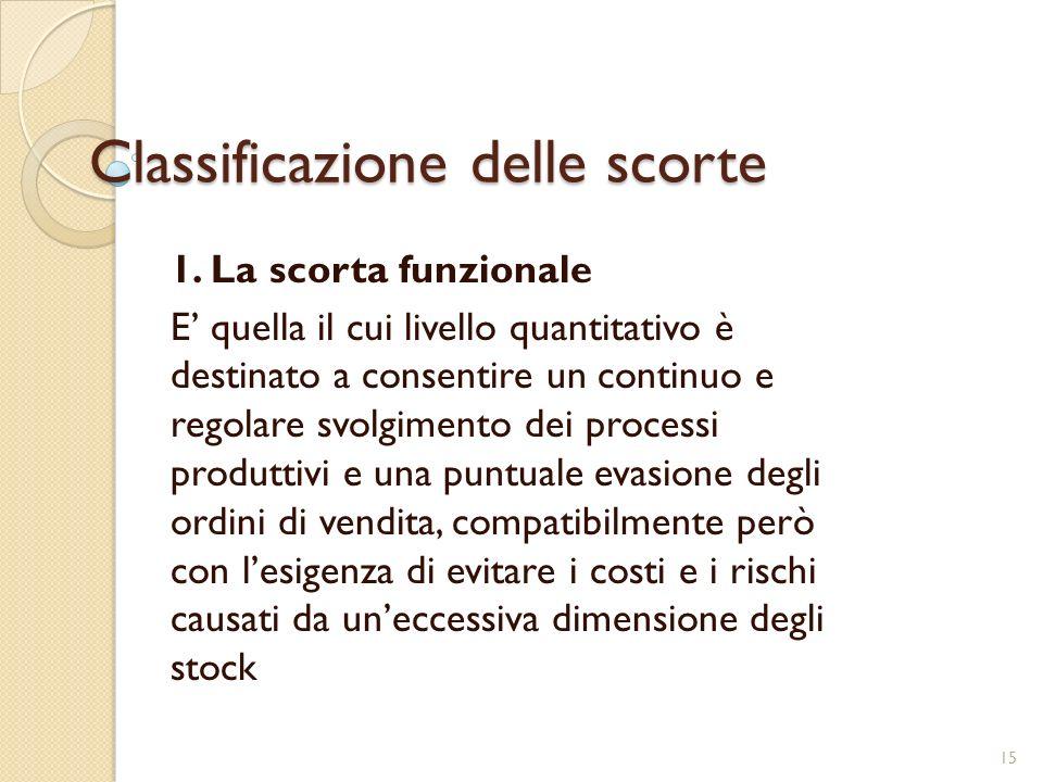 Classificazione delle scorte 1.