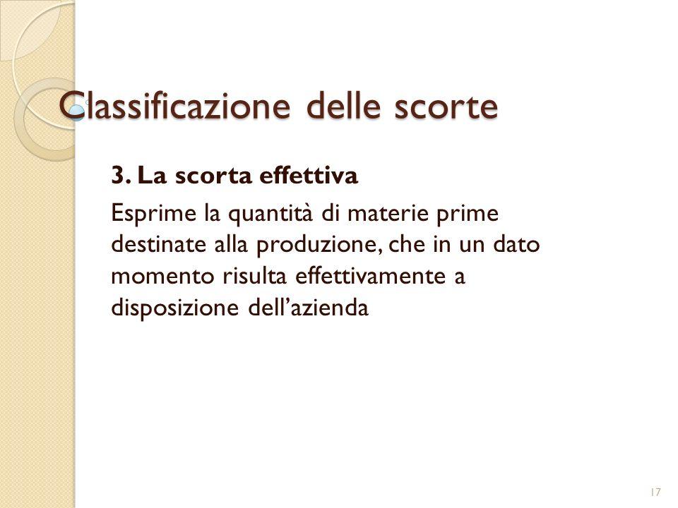 Classificazione delle scorte 3.