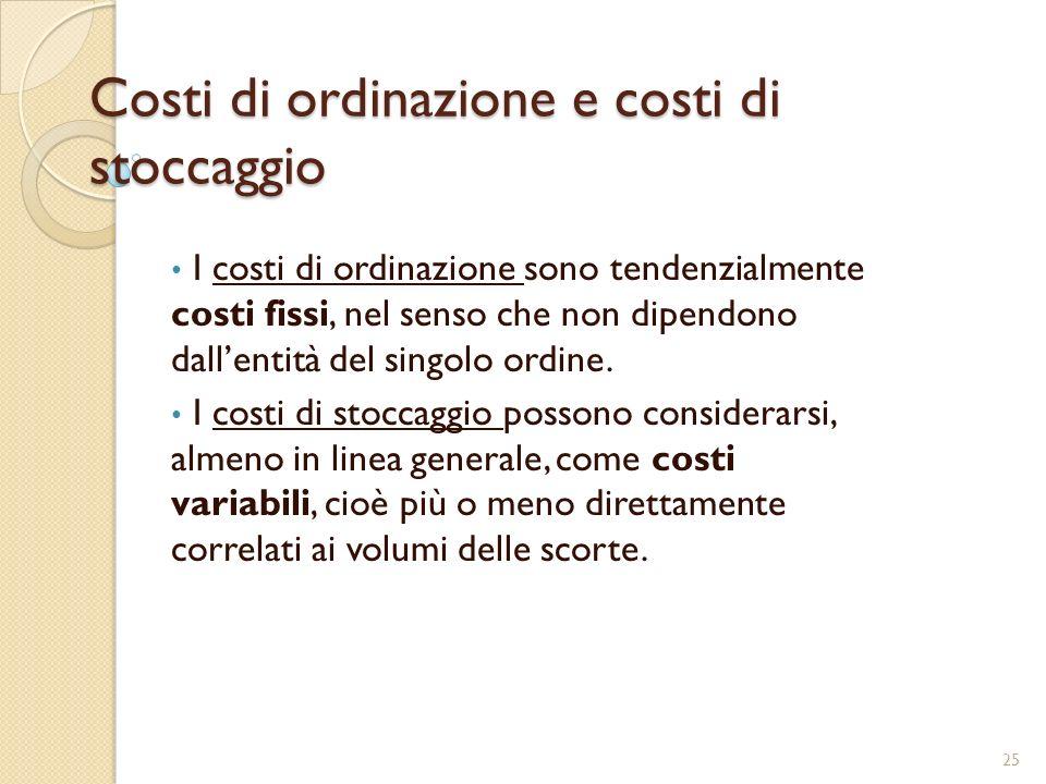 Costi di ordinazione e costi di stoccaggio I costi di ordinazione sono tendenzialmente costi fissi, nel senso che non dipendono dallentità del singolo ordine.