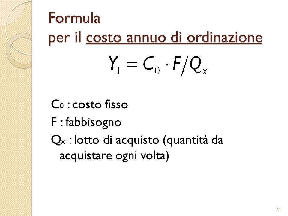 Formula per il costo annuo di ordinazione C 0 : costo fisso F : fabbisogno Q x : lotto di acquisto (quantità da acquistare ogni volta) 26