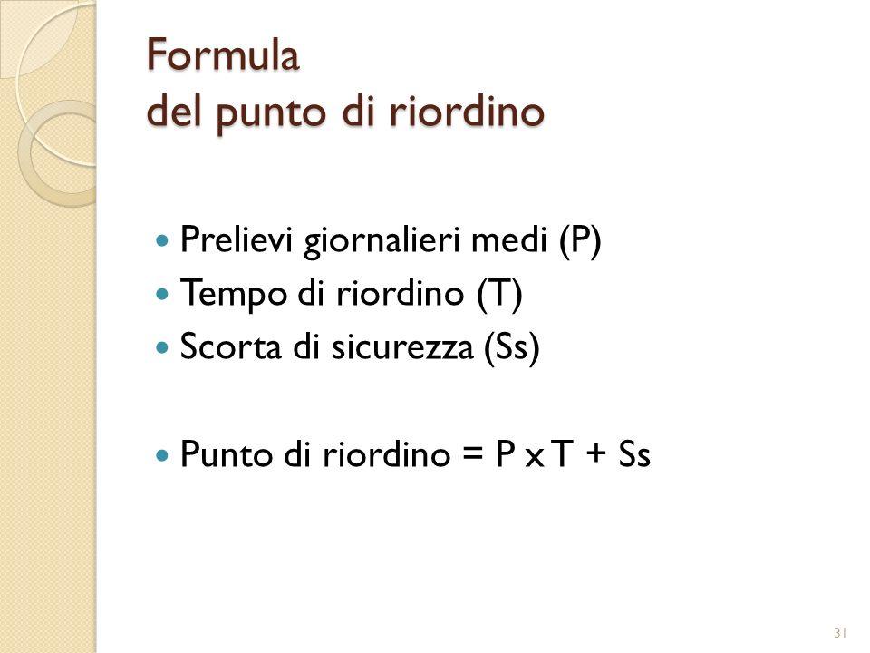 Formula del punto di riordino Prelievi giornalieri medi (P) Tempo di riordino (T) Scorta di sicurezza (Ss) Punto di riordino = P x T + Ss 31
