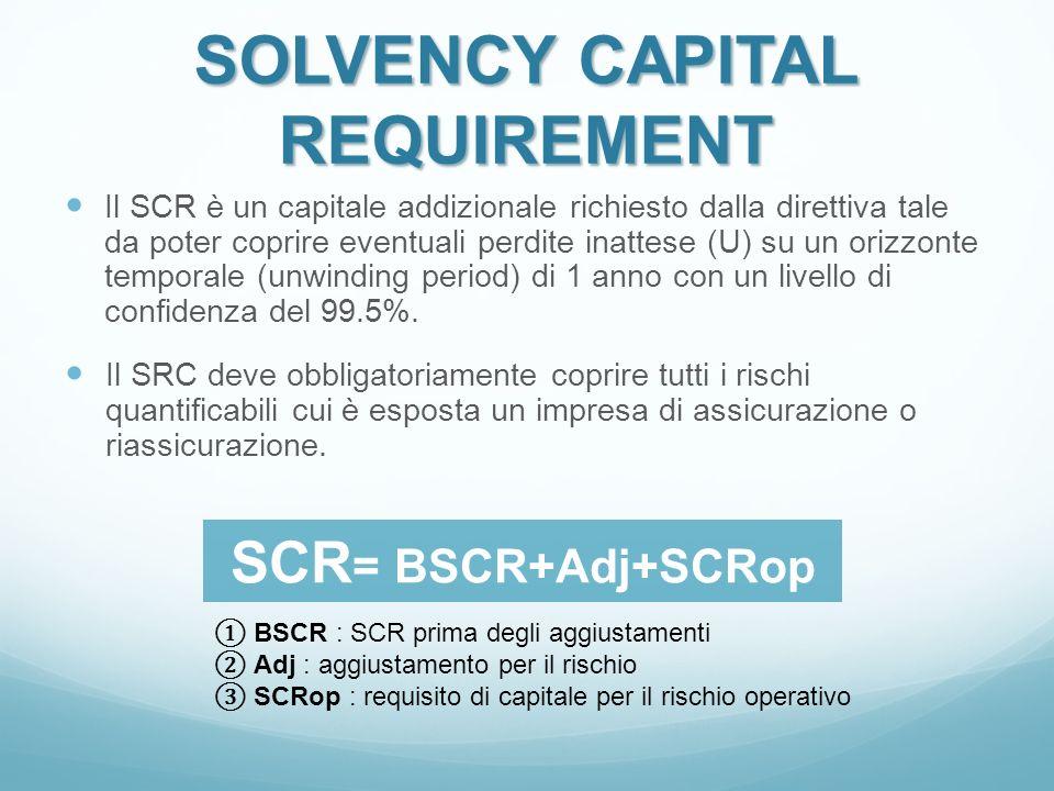 SOLVENCYCAPITAL REQUIREMENT SOLVENCY CAPITAL REQUIREMENT Il SCR è un capitale addizionale richiesto dalla direttiva tale da poter coprire eventuali pe