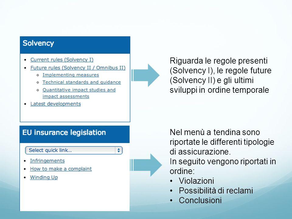 Riguarda le regole presenti (Solvency I), le regole future (Solvency II) e gli ultimi sviluppi in ordine temporale Nel menù a tendina sono riportate l