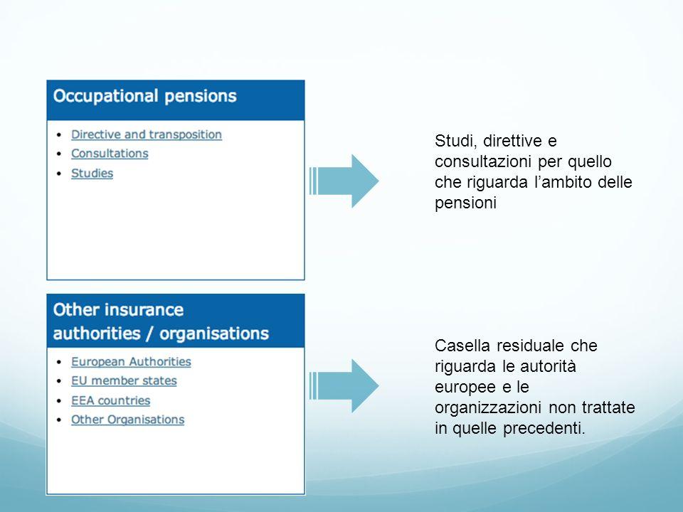 Studi, direttive e consultazioni per quello che riguarda lambito delle pensioni Casella residuale che riguarda le autorità europee e le organizzazioni