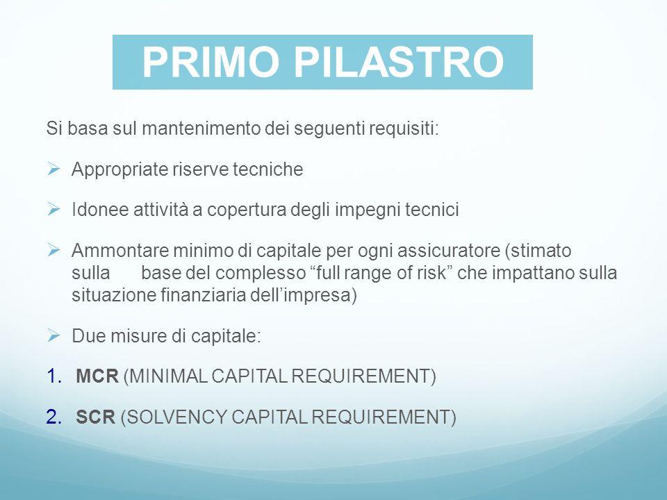 PRIMO PILASTRO Si basa sul mantenimento dei seguenti requisiti: Appropriate riserve tecniche Idonee attività a copertura degli impegni tecnici Ammonta