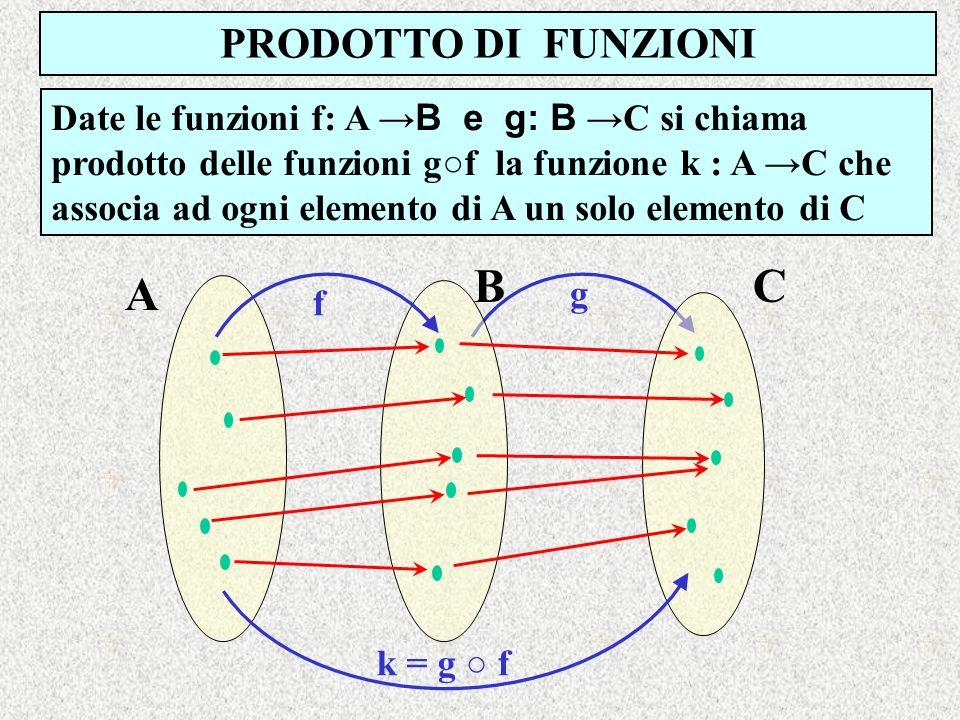 PRODOTTO DI FUNZIONI Date le funzioni f: A B e g: B C si chiama prodotto delle funzioni gf la funzione k : A C che associa ad ogni elemento di A un so