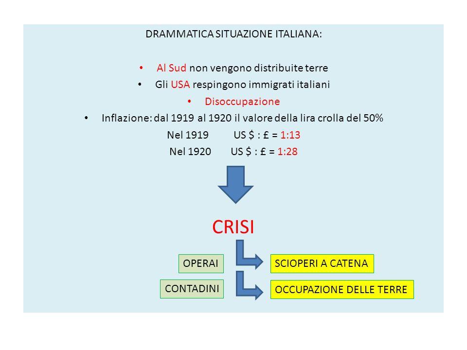 DRAMMATICA SITUAZIONE ITALIANA: Al Sud non vengono distribuite terre Gli USA respingono immigrati italiani Disoccupazione Inflazione: dal 1919 al 1920