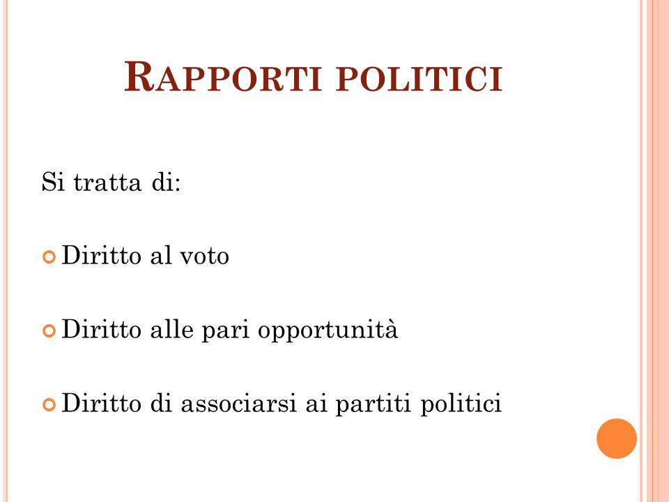 R APPORTI POLITICI Si tratta di: Diritto al voto Diritto alle pari opportunità Diritto di associarsi ai partiti politici