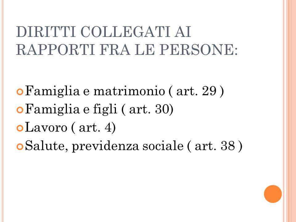 DIRITTI COLLEGATI AI RAPPORTI FRA LE PERSONE: Famiglia e matrimonio ( art.