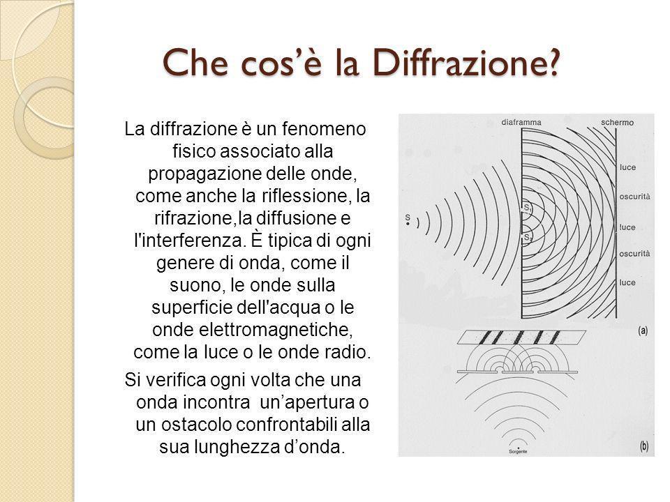 Che cosè la Diffrazione? La diffrazione è un fenomeno fisico associato alla propagazione delle onde, come anche la riflessione, la rifrazione,la diffu