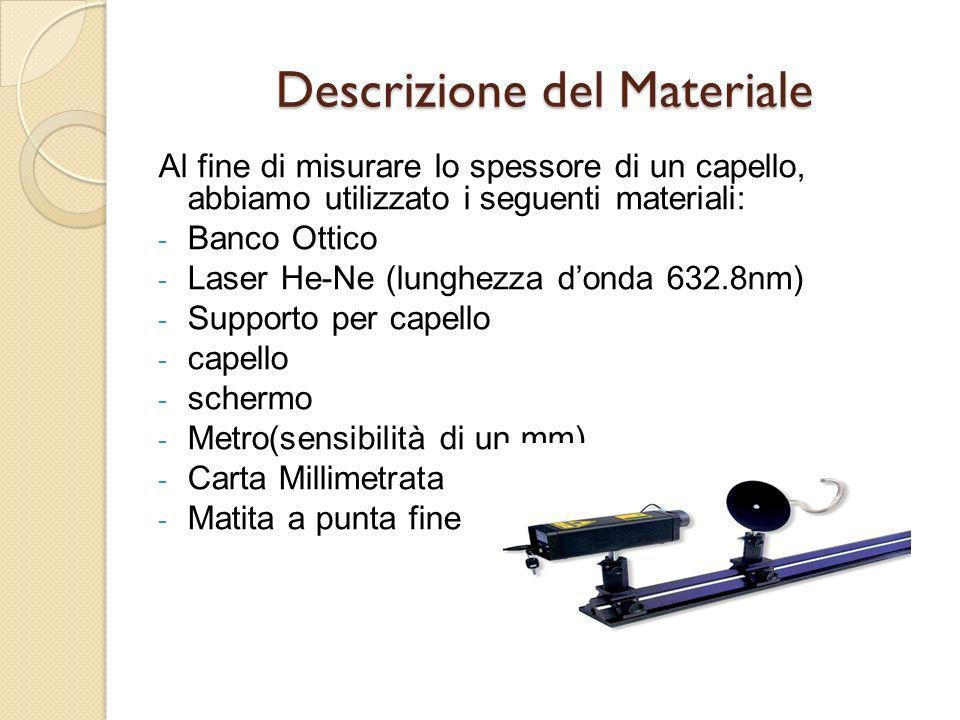 Descrizione del Materiale Al fine di misurare lo spessore di un capello, abbiamo utilizzato i seguenti materiali: - Banco Ottico - Laser He-Ne (lunghe