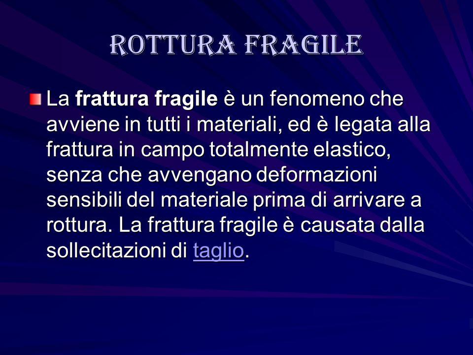 Rottura fragile La frattura fragile è un fenomeno che avviene in tutti i materiali, ed è legata alla frattura in campo totalmente elastico, senza che