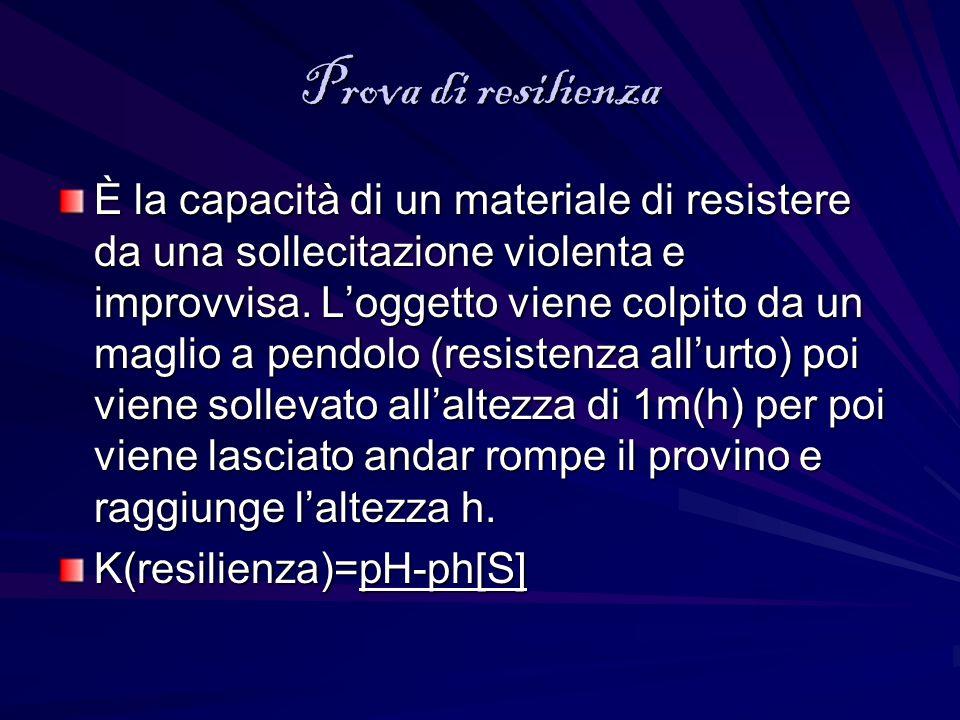 Prova di resilienza È la capacità di un materiale di resistere da una sollecitazione violenta e improvvisa. Loggetto viene colpito da un maglio a pend