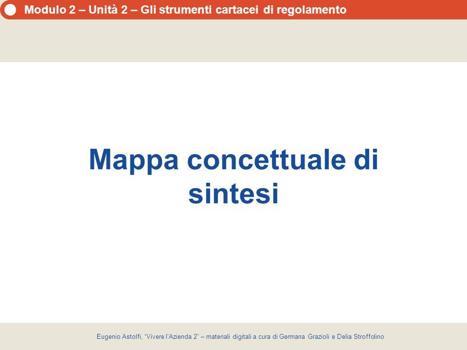 Modulo 2 – Unità 2 – Gli strumenti cartacei di regolamento Eugenio Astolfi, Vivere lAzienda 2 – materiali digitali a cura di Germana Grazioli e Delia Stroffolino Mappa concettuale di sintesi