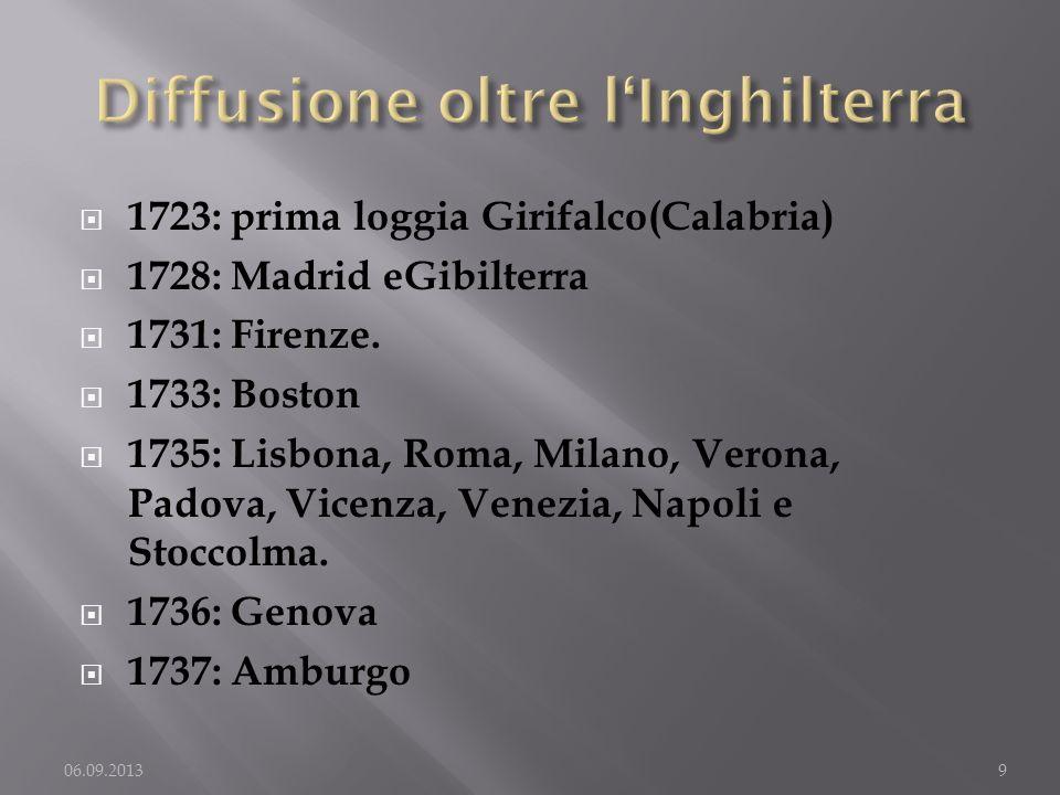 1723: prima loggia Girifalco(Calabria) 1728: Madrid eGibilterra 1731: Firenze. 1733: Boston 1735: Lisbona, Roma, Milano, Verona, Padova, Vicenza, Vene