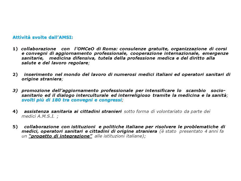 Attività svolte dallAMSI: Attività svolte dallAMSI: 1) collaborazione con lOMCeO di Roma: consulenze gratuite, organizzazione di corsi e convegni di a