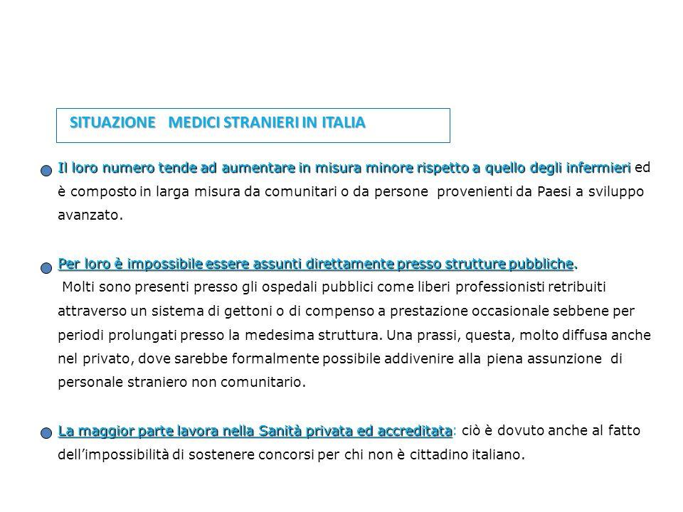 RIEPILOGO VISITE 2009visiteMedicazioni amb.SANDRO PERTINI570255 POLICLINICO CASILINO859457 amb.