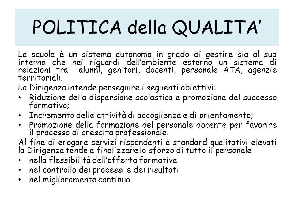 POLITICA della QUALITA La scuola è un sistema autonomo in grado di gestire sia al suo interno che nei riguardi dellambiente esterno un sistema di relazioni tra alunni, genitori, docenti, personale ATA, agenzie territoriali.