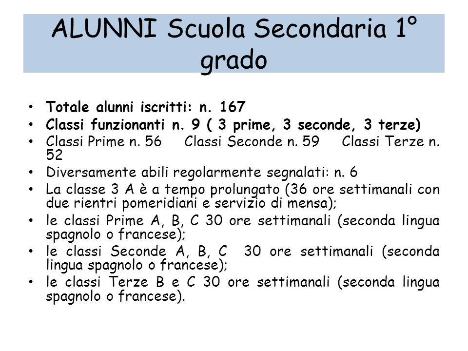 ALUNNI Scuola Secondaria 1° grado Totale alunni iscritti: n. 167 Classi funzionanti n. 9 ( 3 prime, 3 seconde, 3 terze) Classi Prime n. 56 Classi Seco