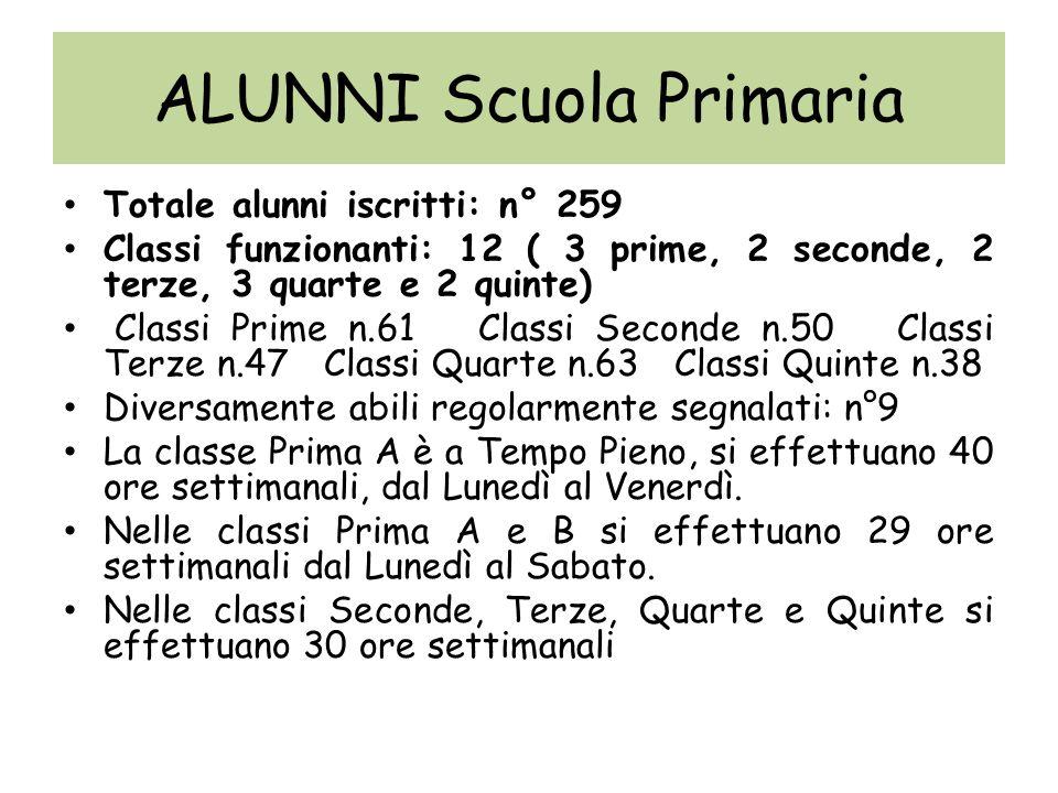 ALUNNI Scuola Primaria Totale alunni iscritti: n° 259 Classi funzionanti: 12 ( 3 prime, 2 seconde, 2 terze, 3 quarte e 2 quinte) Classi Prime n.61 Cla