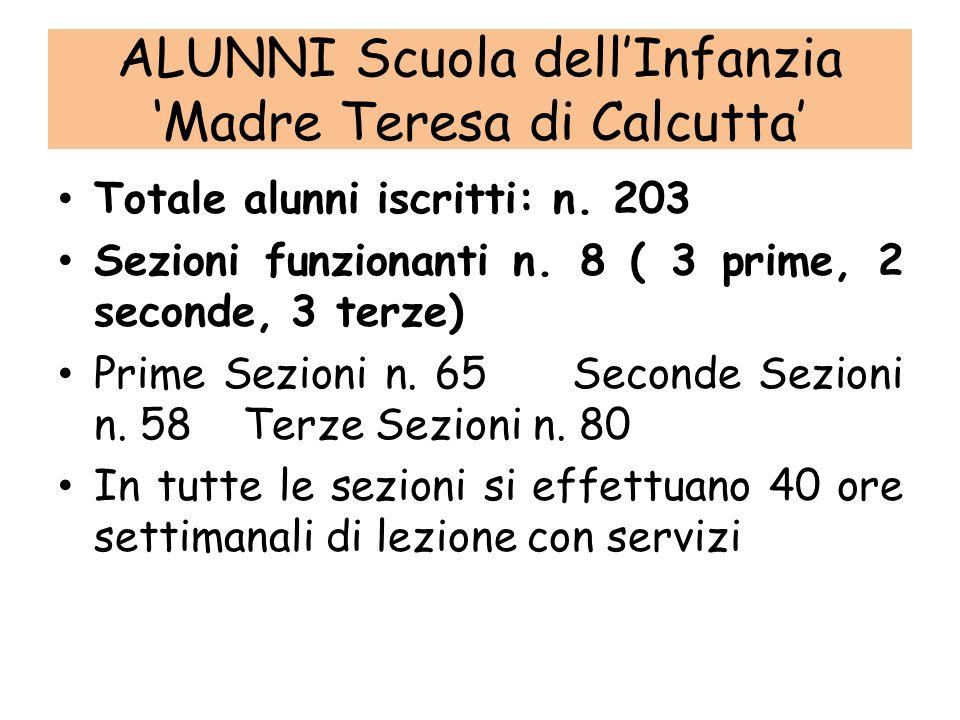 ALUNNI Scuola dellInfanzia Madre Teresa di Calcutta Totale alunni iscritti: n. 203 Sezioni funzionanti n. 8 ( 3 prime, 2 seconde, 3 terze) Prime Sezio